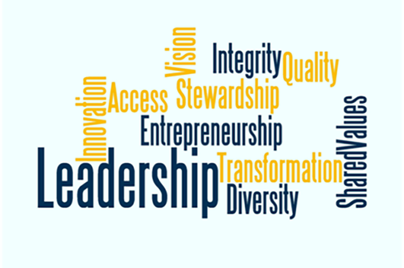 This word cloud represents a mix of Drexel's competencies and leadership competencies that underpin the Drexel Leaders 20/20 program.